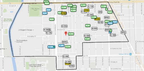 Homes for sale in Bell District